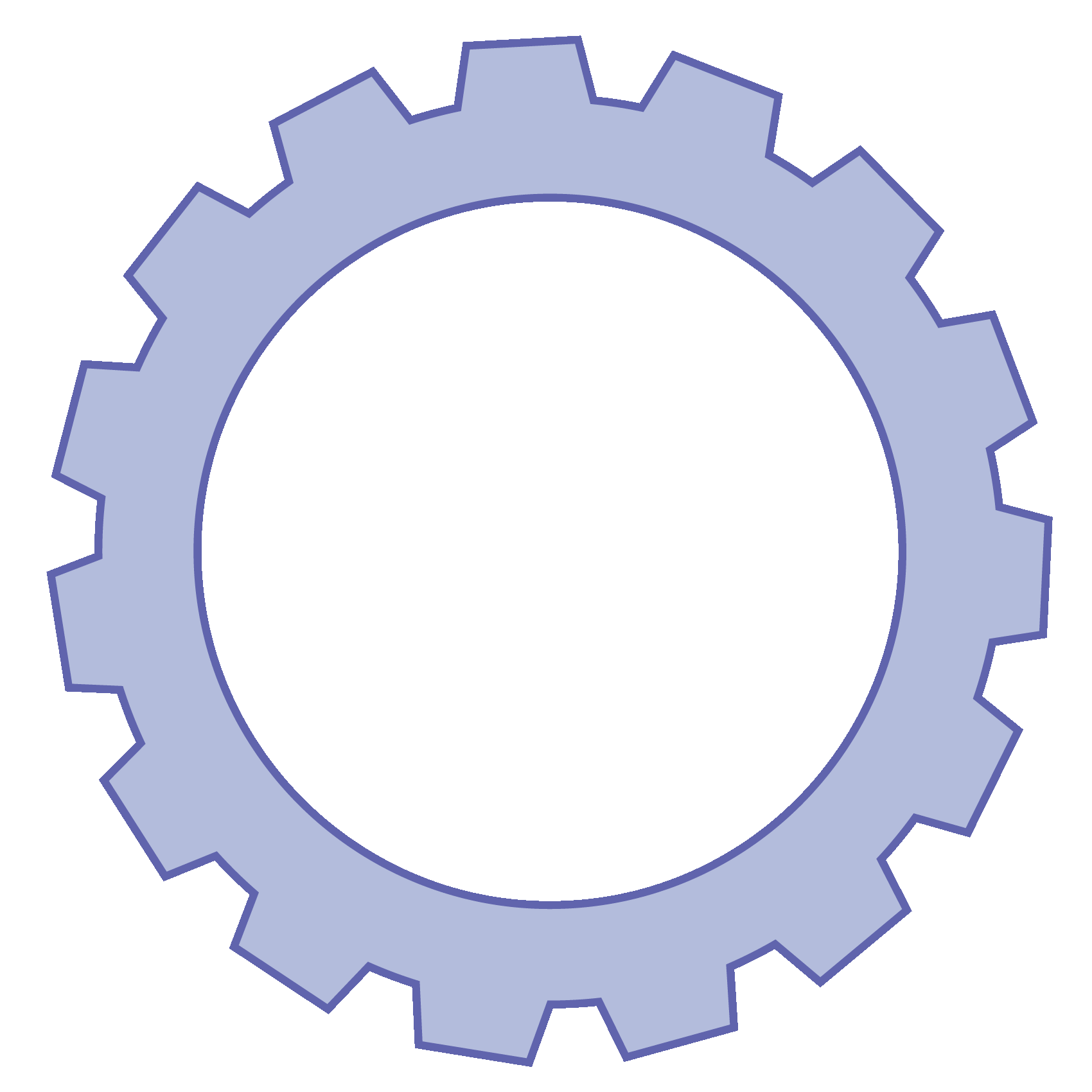 GIB-Process-diagram-gears